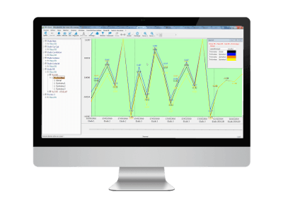 gauge r&r software, operators charts view