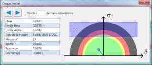 Inertial Tolerance, a SPC Vision module