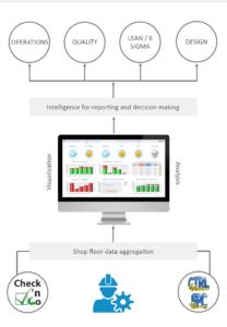 qualaxy-dashboard-infographie-3