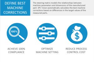 process-steering-matrix-infograpie-2