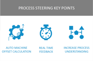 process-steering-matrix-infograpie-5