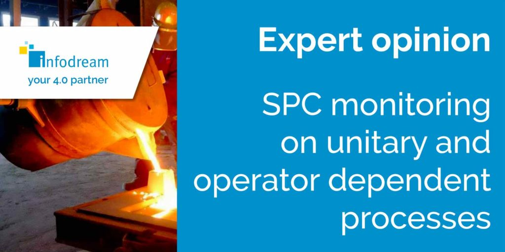 SPC monitoring on unit and operator-dependent processes