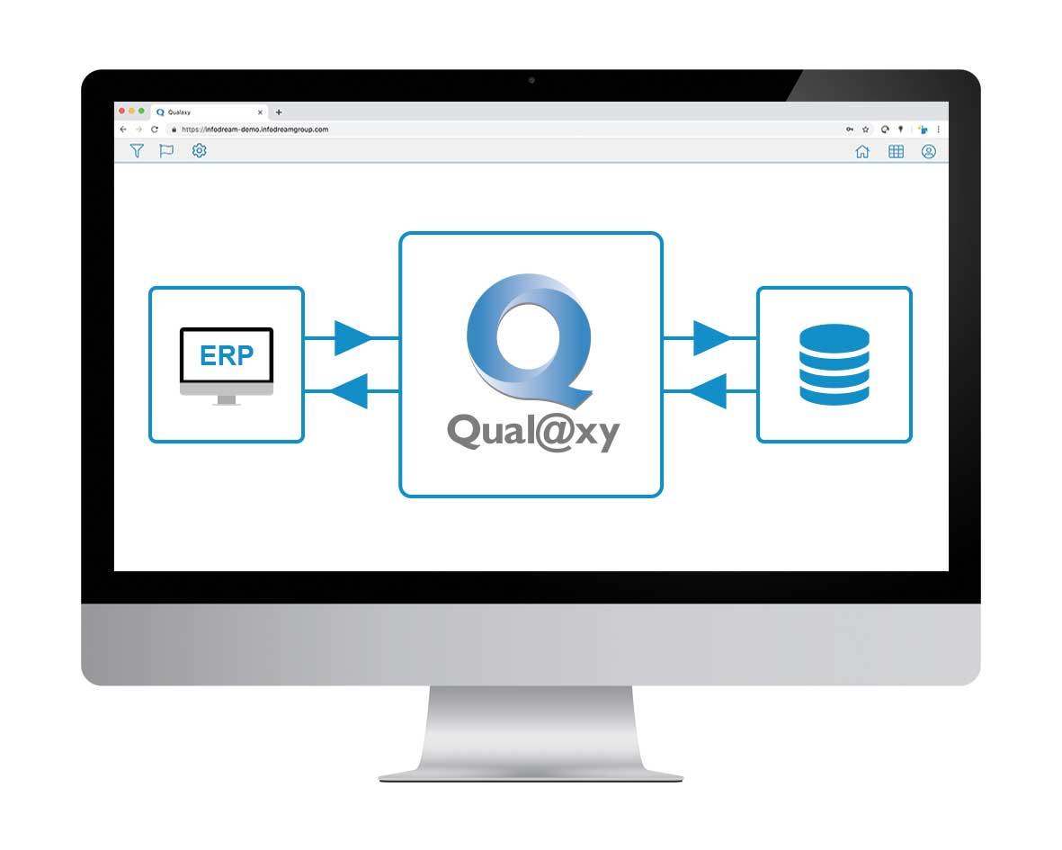 La Suite Qualaxy Peut S'interfacer Facilement Avec D'autres Applications, ERP