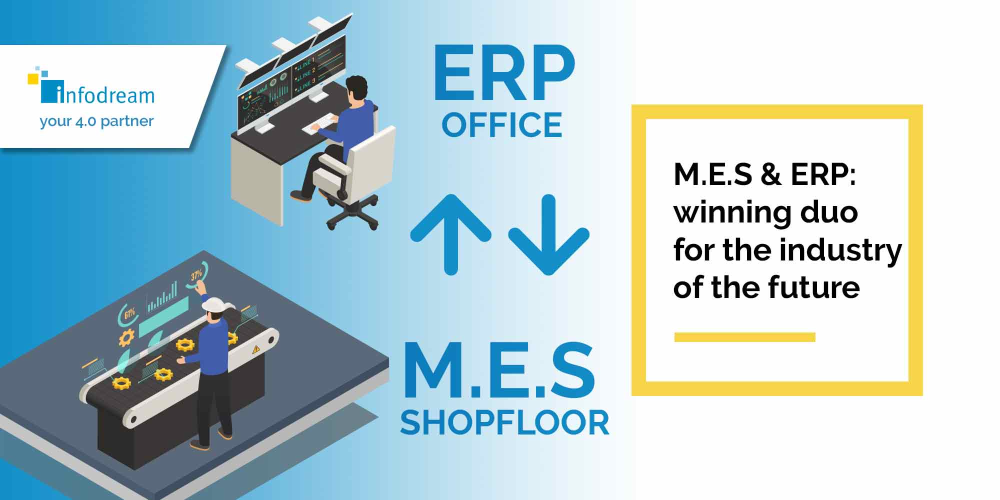 MES and ERP are complementary and exchange production data