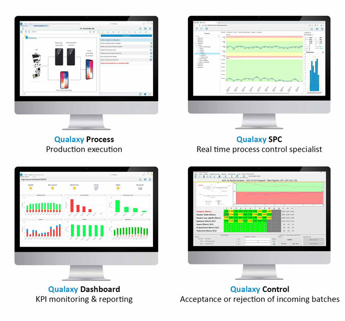 the modules of the qualaxy suite - Qual@xy Process: the paperless workshop - Qual@xy SPC: controlling your processes through statistics (SPC) - Qual@xy Dashboard: analysing and visualising the performance of your workshop - Qual@xy Control: to optimise the quality of your incoming batches