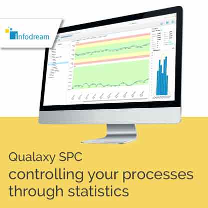 Infodream, your partner for Industry 4.0, expert in industrial process control, is the publisher and integrator of Qualaxy, the Manufacturing Execution System (MES) software suite for industrial excellence and the factory of the future. Qualaxy SPC is the module of the Qualaxy Suite for real-time SPC monitoring (Statistical Process Control).