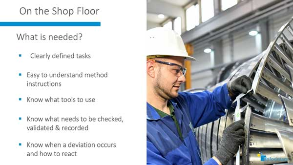 What is needed on the shopfloor?