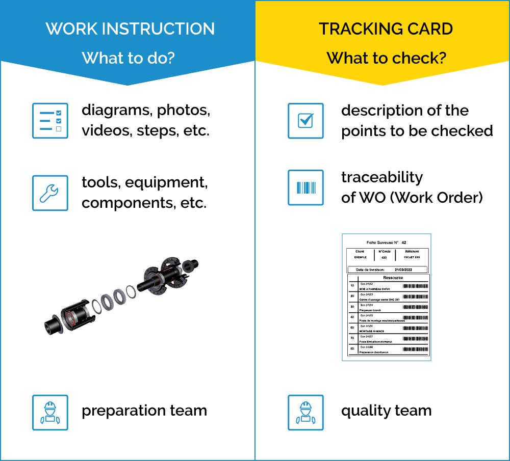 tracking sheet vs work instruction