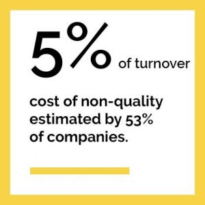 The cost of non-quality estimated by companies
